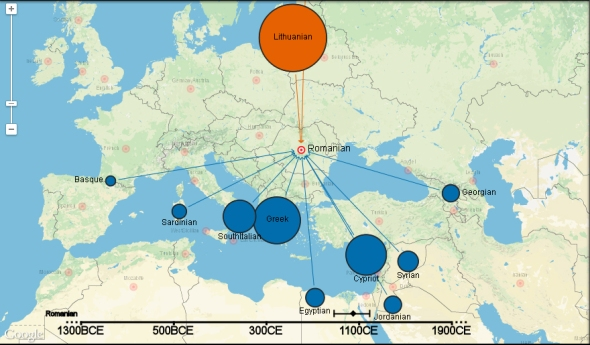 Genetic atlas of romanian admixture history