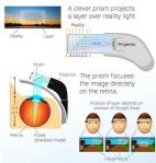 How-Google-Glass-works-1