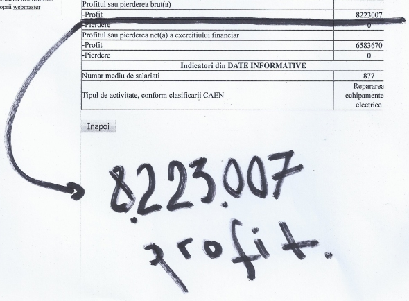 Profit SMART 2013