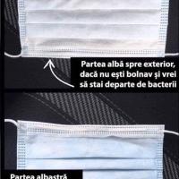 INSTRUCȚIUNI: Cum se folosește corect masca medicală